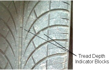 Attached Image: tyre_tread_wear_indicator_2passdotcodotuk.jpg