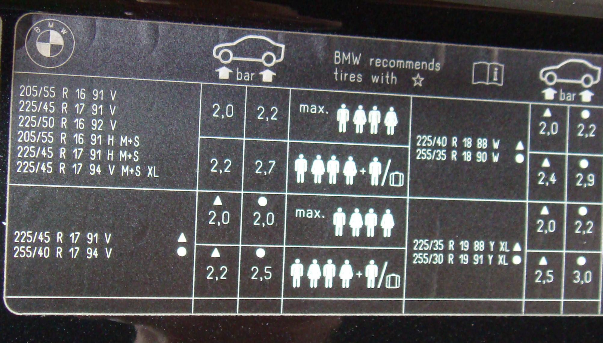 Bmw E46 Tyre Pressure Sticker Kamos Sticker