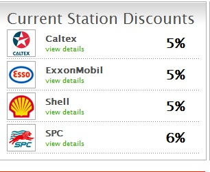 Attached Image: petrol_discount.jpg