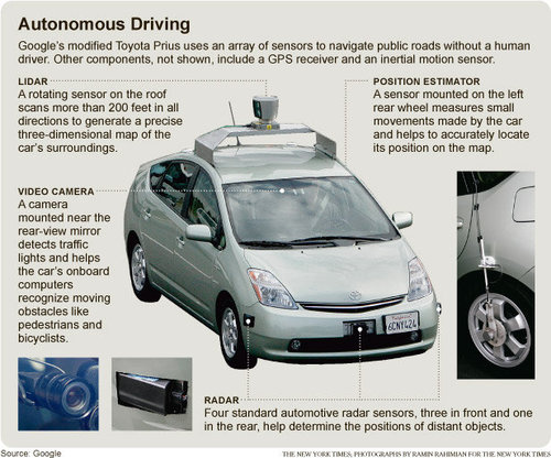 Attached Image: 500x_googleselfdrivinginfo.jpg