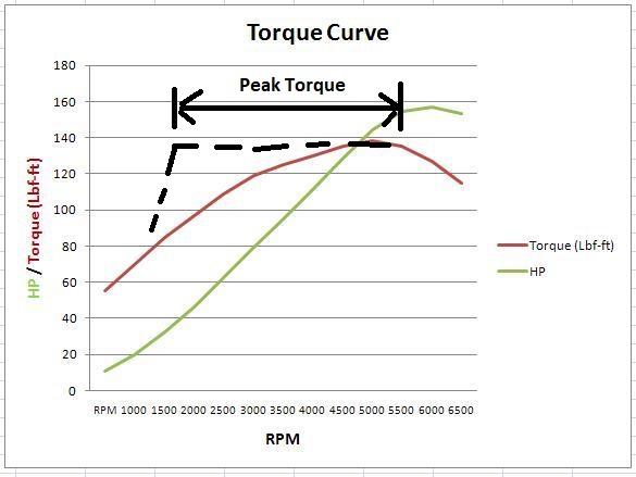 torque-curve.jpg