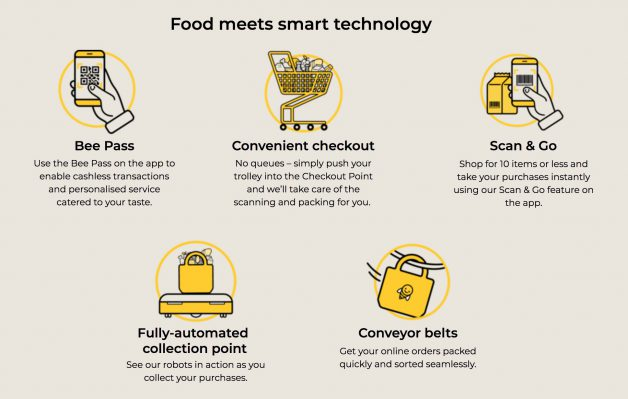 honestbee-habitat-food-meets-technology-628x399.jpg