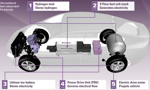 Attached Image: honda_fcx_clarity_hydrogen_fuel_cell_car.png