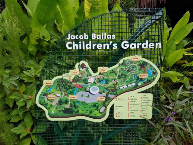 Jacob Ballas Children S Garden Food