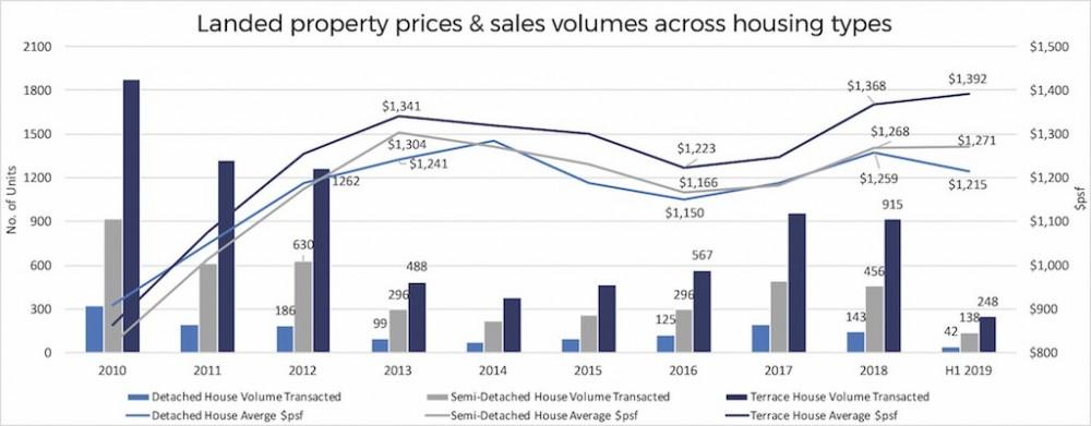 692ead-Land-Property-Price.jpg