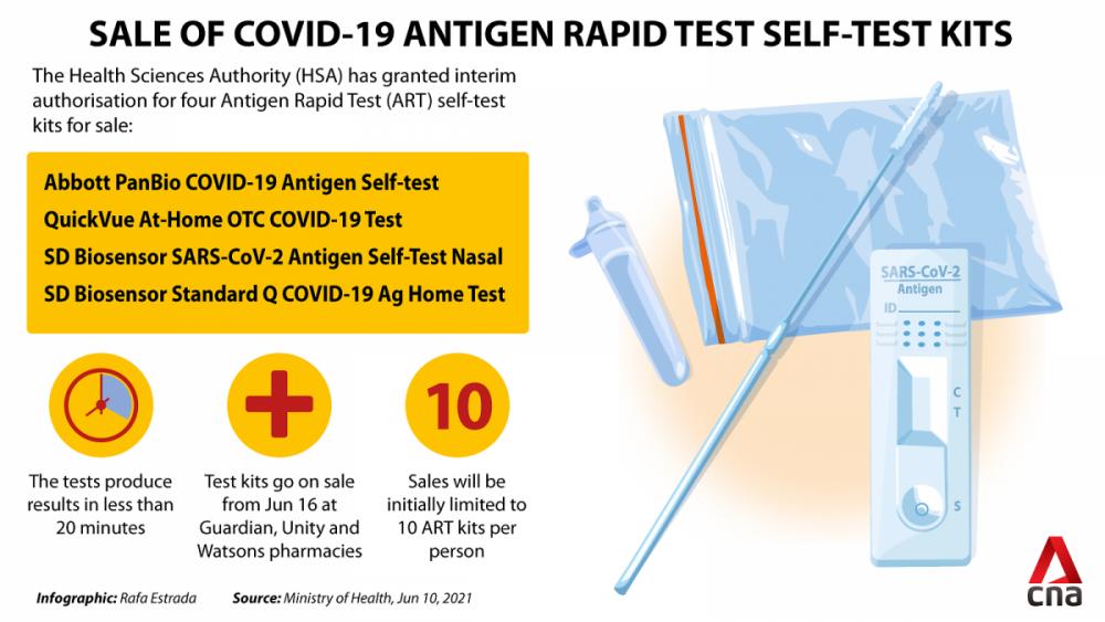 antigen-rapid-test-self-test-kits-infographic-singapore.thumb.png.12b51449ef2ff9fdc868cb3d68d1ccfb.png
