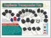 Duplicate Transponder Key
