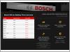 Bosch SM MF Batteries