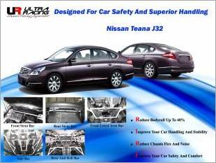 https://www.mycarforum.com/uploads/sgcarstore/data/2//Nissan_Teana_J32_Strut_Stabilizer_Bar_1.jpg